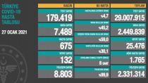 Türkiye'de Son 24 Saatte 132 Kişi Korona Virüsten Yaşamını Kaybetti